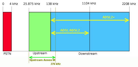 Annex M предназначен для